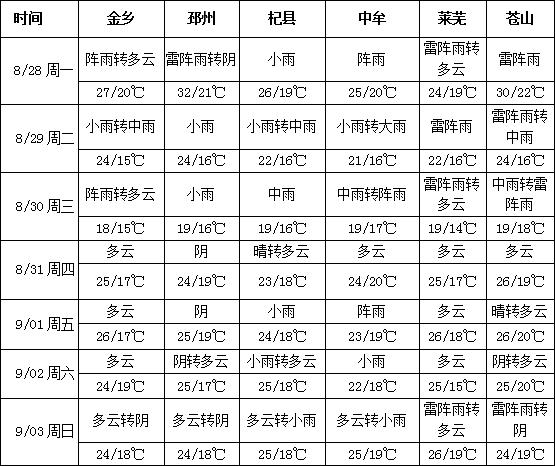 QQ截图20170828153752