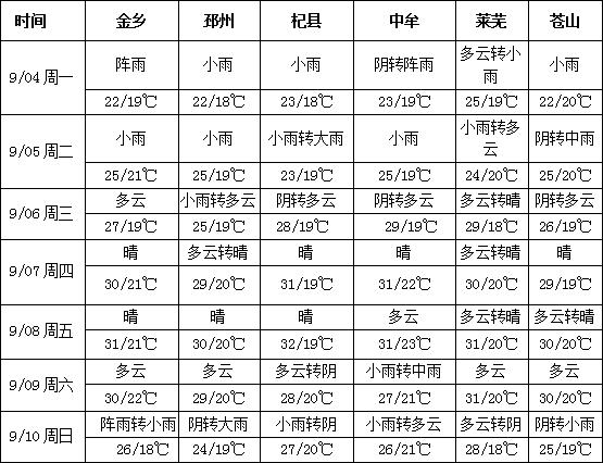QQ截图20170904143640