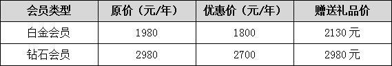 QQ截图20180323134938