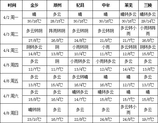 QQ截图20180402094934