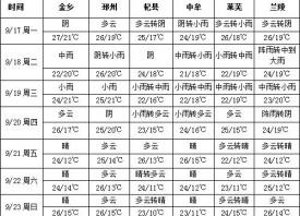 """台风""""山竹""""发威  连续降雨降温 ()"""