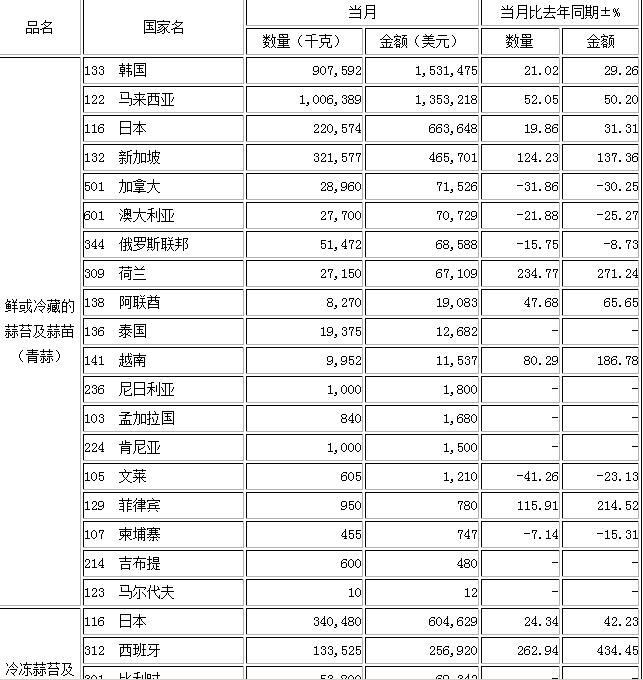 QQ截图20181029103733