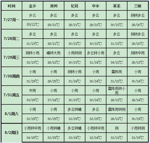 QQ图片20200728091022